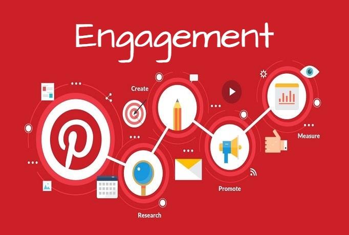 Best Pinterest Promotion Services